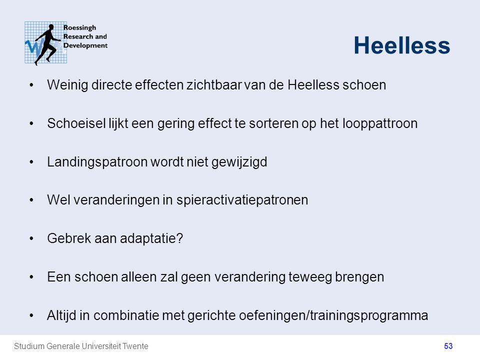 Studium Generale Universiteit Twente Heelless Weinig directe effecten zichtbaar van de Heelless schoen Schoeisel lijkt een gering effect te sorteren o