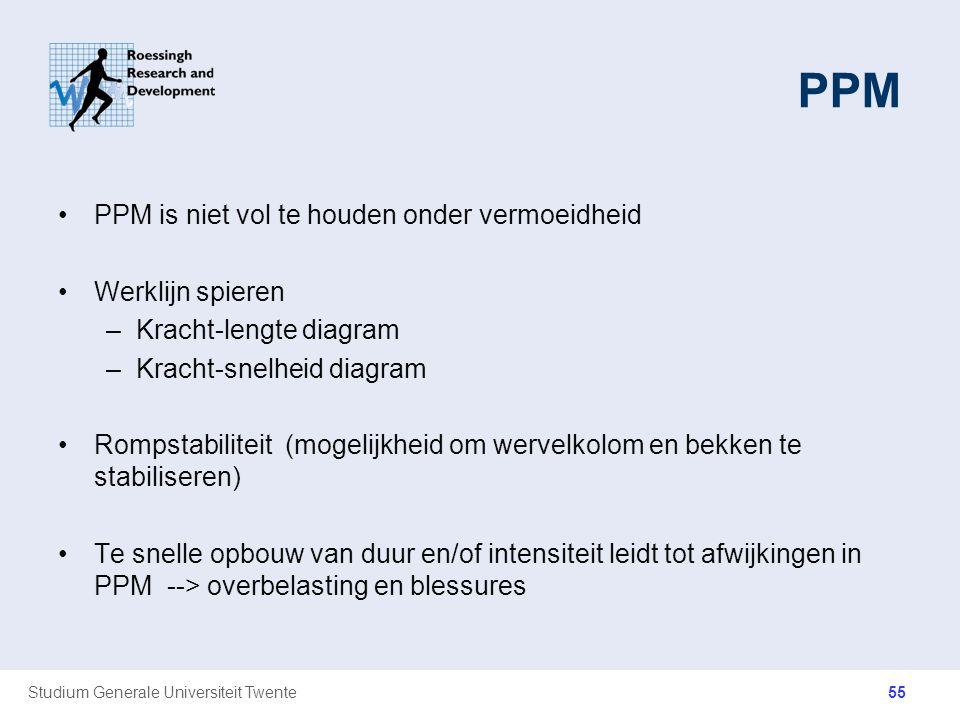 Studium Generale Universiteit Twente PPM PPM is niet vol te houden onder vermoeidheid Werklijn spieren –Kracht-lengte diagram –Kracht-snelheid diagram