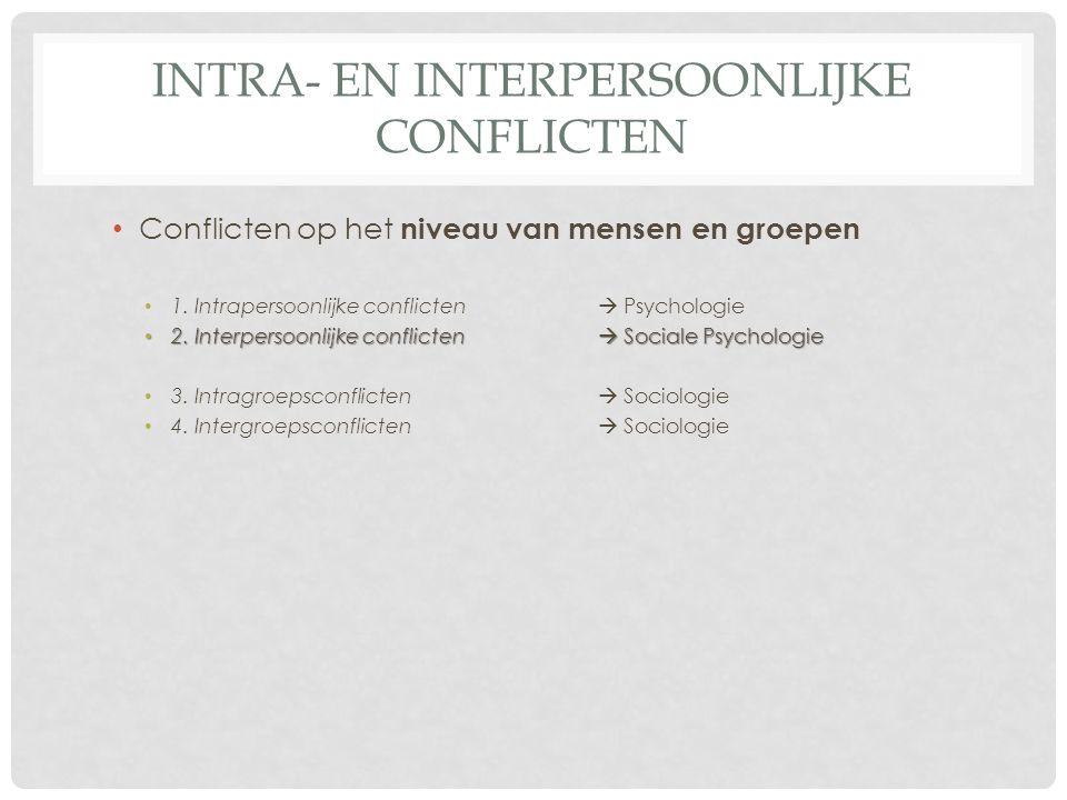 INTRA- EN INTERPERSOONLIJKE CONFLICTEN Conflicten op het niveau van mensen en groepen 1.