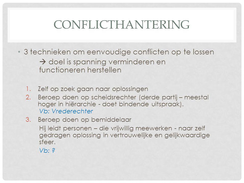 CONFLICTHANTERING 3 technieken om eenvoudige conflicten op te lossen  doel is spanning verminderen en functioneren herstellen 1.Zelf op zoek gaan naar oplossingen 2.Beroep doen op scheidsrechter (derde partij – meestal hoger in hiërarchie - doet bindende uitspraak).