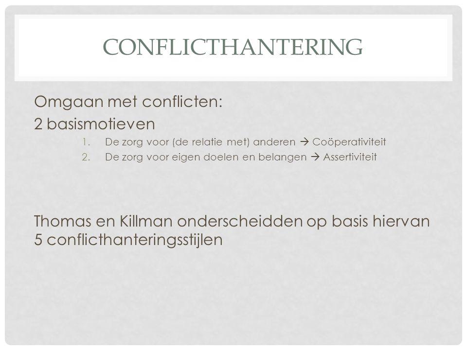 CONFLICTHANTERING Omgaan met conflicten: 2 basismotieven 1.De zorg voor (de relatie met) anderen  Coöperativiteit 2.De zorg voor eigen doelen en belangen  Assertiviteit Thomas en Killman onderscheidden op basis hiervan 5 conflicthanteringsstijlen