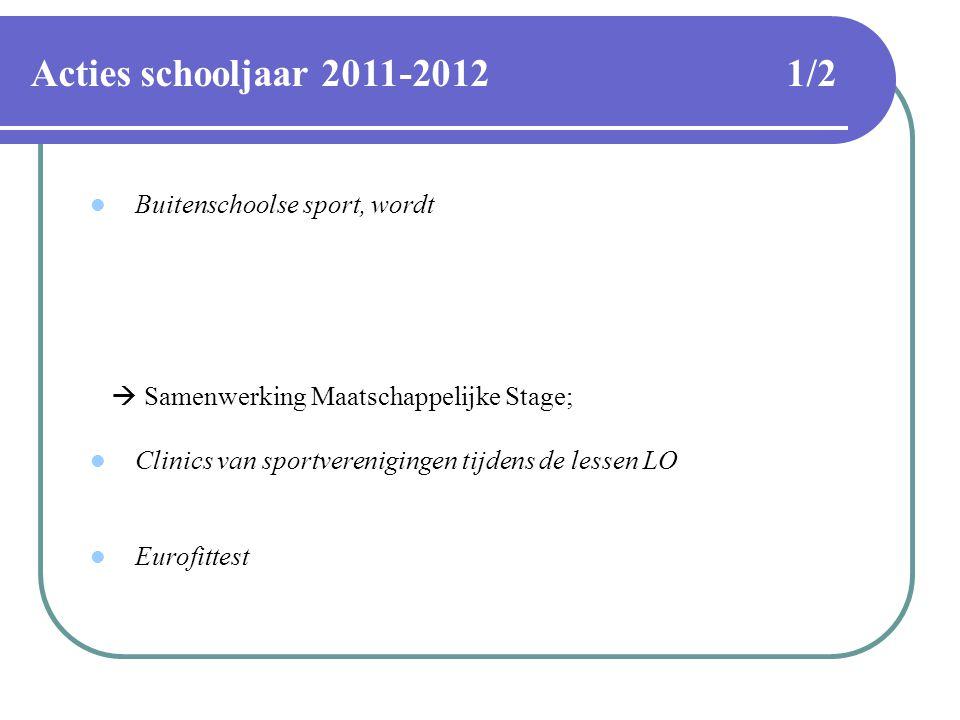 Acties schooljaar 2011-2012 1/2 Buitenschoolse sport, wordt  Samenwerking Maatschappelijke Stage; Clinics van sportverenigingen tijdens de lessen LO Eurofittest