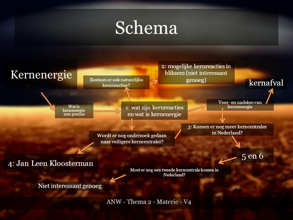 Schema Kernenergie Wat is kernenergie nou precies 1: wat zijn kernreacties en wat is kernenergie Bestaan er ook natuurlijke kernreacties.