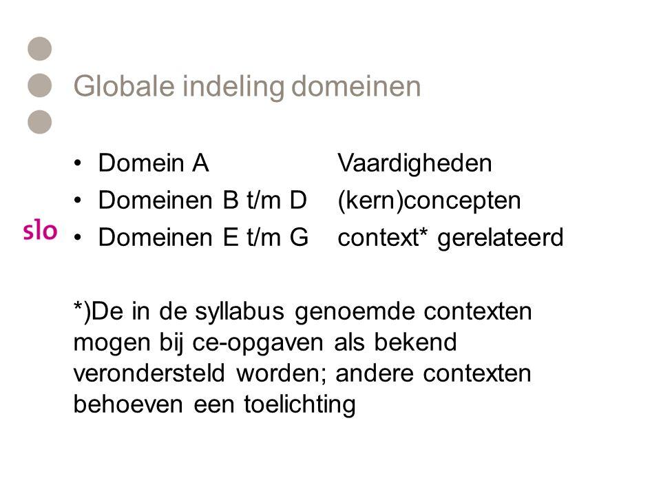Globale indeling domeinen Domein A Vaardigheden Domeinen B t/m D (kern)concepten Domeinen E t/m Gcontext* gerelateerd *)De in de syllabus genoemde con