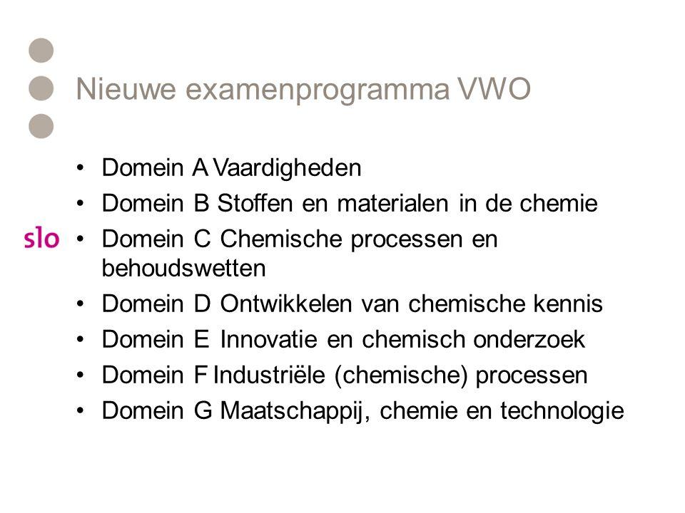 Nieuwe examenprogramma VWO Domein AVaardigheden Domein B Stoffen en materialen in de chemie Domein C Chemische processen en behoudswetten Domein D Ont