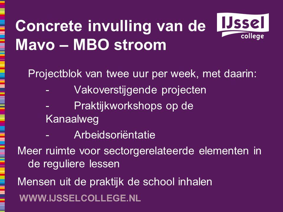 WWW.IJSSELCOLLEGE.NL Concrete invulling van de Mavo – MBO stroom Projectblok van twee uur per week, met daarin: -Vakoverstijgende projecten -Praktijkw