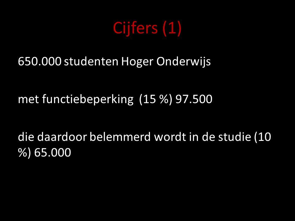 Cijfers (1) 650.000 studenten Hoger Onderwijs met functiebeperking (15 %) 97.500 die daardoor belemmerd wordt in de studie (10 %) 65.000
