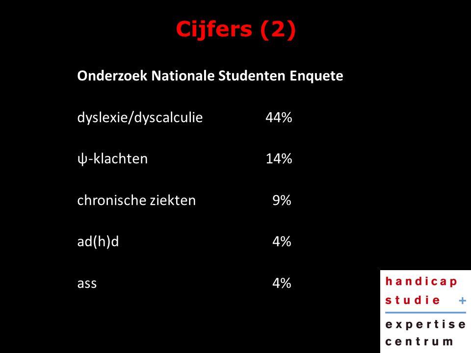 13 Cijfers (2) Onderzoek Nationale Studenten Enquete dyslexie/dyscalculie44% ψ-klachten14% chronische ziekten 9% ad(h)d 4% ass 4% Bron: CHOI