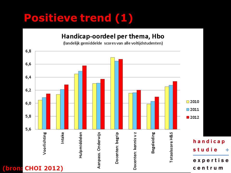 Positieve trend (1) (bron: CHOI 2012)