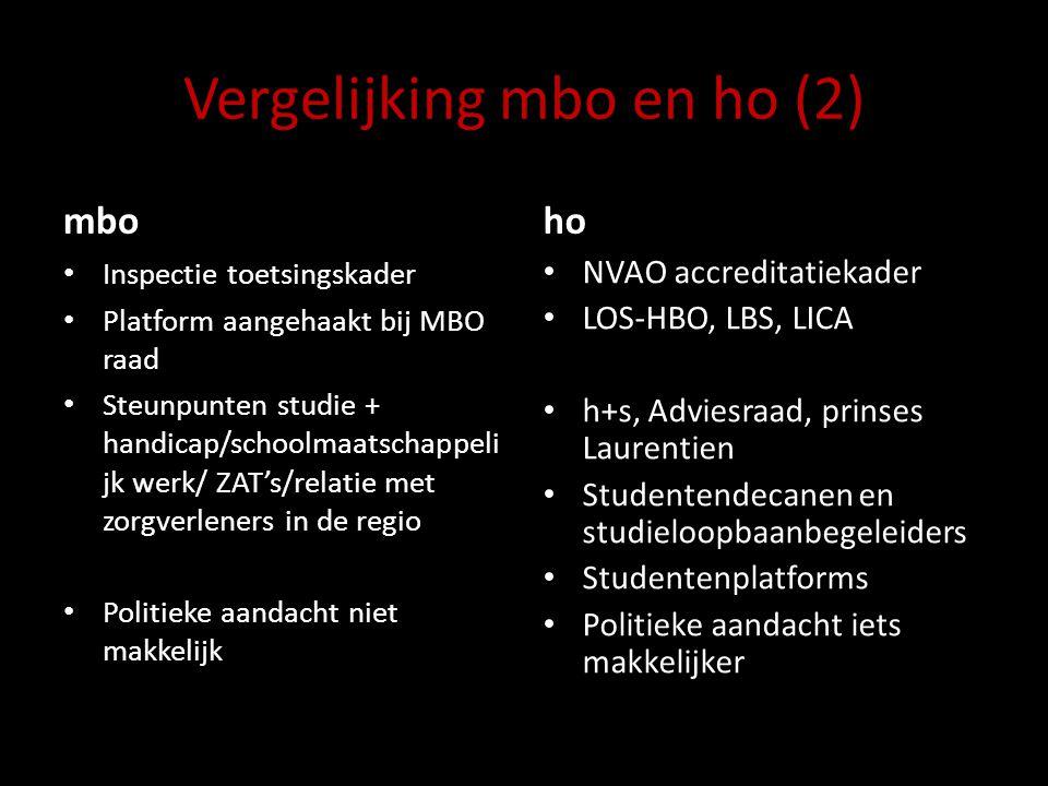 Vergelijking mbo en ho (2) mbo Inspectie toetsingskader Platform aangehaakt bij MBO raad Steunpunten studie + handicap/schoolmaatschappeli jk werk/ ZA