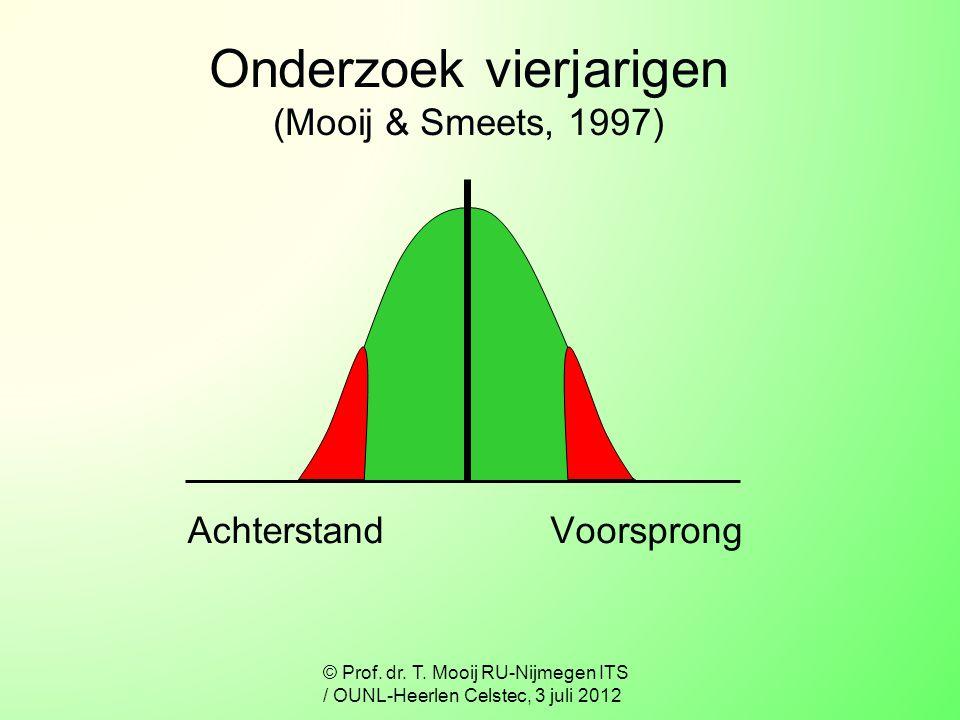 Onderzoek vierjarigen (Mooij & Smeets, 1997) AchterstandVoorsprong © Prof. dr. T. Mooij RU-Nijmegen ITS / OUNL-Heerlen Celstec, 3 juli 2012