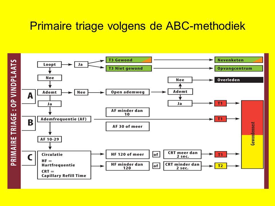 Primaire triage volgens de ABC-methodiek