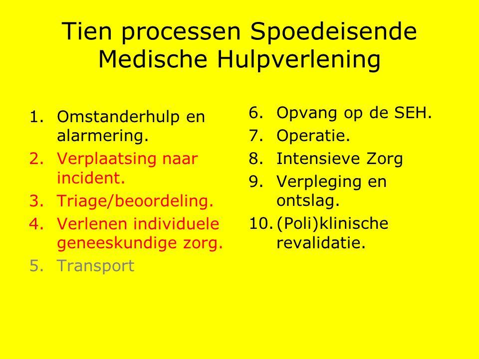 Tien processen Spoedeisende Medische Hulpverlening 1.Omstanderhulp en alarmering. 2.Verplaatsing naar incident. 3.Triage/beoordeling. 4.Verlenen indiv