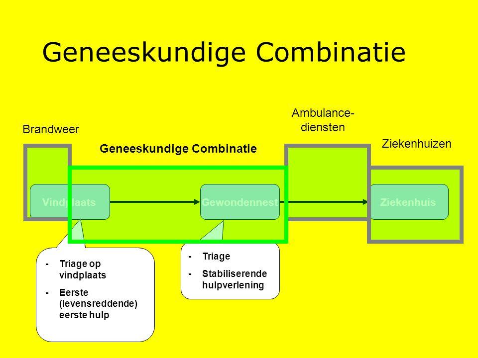 Geneeskundige Combinatie VindplaatsGewondennest -Triage op vindplaats - Eerste (levensreddende) eerste hulp Ziekenhuis -Triage -Stabiliserende hulpver