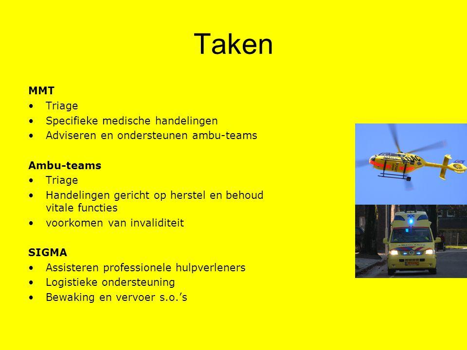 Herhalingslessen Indeling lessen volgens op basis van PHTLS Handelingsschema's van alle voorkomende handelingen gelijk aan die van ambulancepersoneel Tweejaarlijks terugkerende profcheck