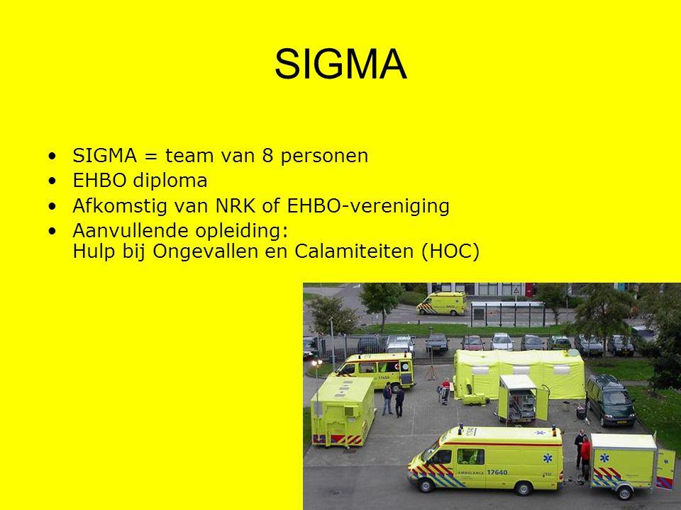 SIGMA SIGMA = team van 8 personen EHBO diploma Afkomstig van NRK of EHBO-vereniging Aanvullende opleiding: Hulp bij Ongevallen en Calamiteiten (HOC)