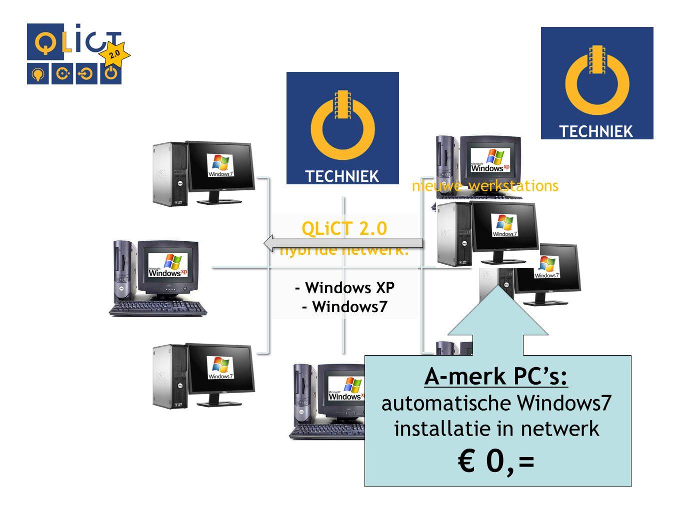 TECHNIEK 2.0 TECHNIEK A-merk PC's: automatische Windows7 installatie in netwerk € 0,= nieuwe werkstations
