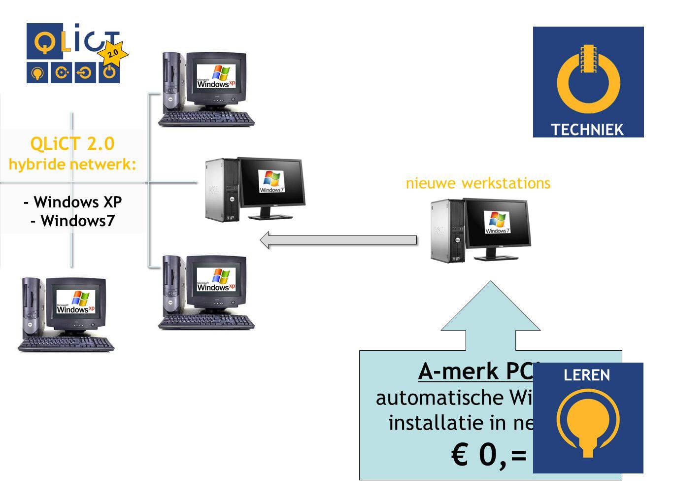 TECHNIEK 2.0 A-merk PC's: automatische Windows7 installatie in netwerk € 0,= nieuwe werkstations LEREN