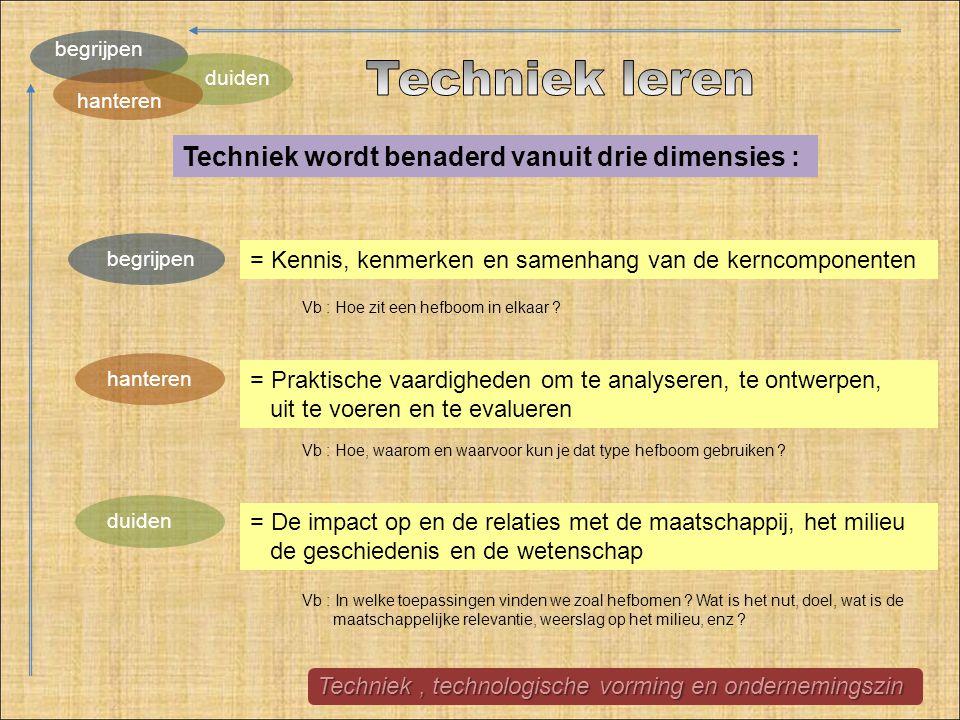 begrijpen duiden hanteren Techniek, technologische vorming en ondernemingszin Techniek wordt benaderd vanuit drie dimensies : begrijpen = Kennis, kenm