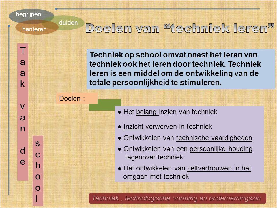 begrijpen duiden hanteren Techniek, technologische vorming en ondernemingszin Taak vande Taak vande schoolschool Techniek op school omvat naast het le
