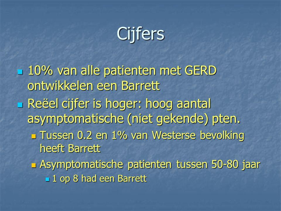 Cijfers 10% van alle patienten met GERD ontwikkelen een Barrett 10% van alle patienten met GERD ontwikkelen een Barrett Reëel cijfer is hoger: hoog aa