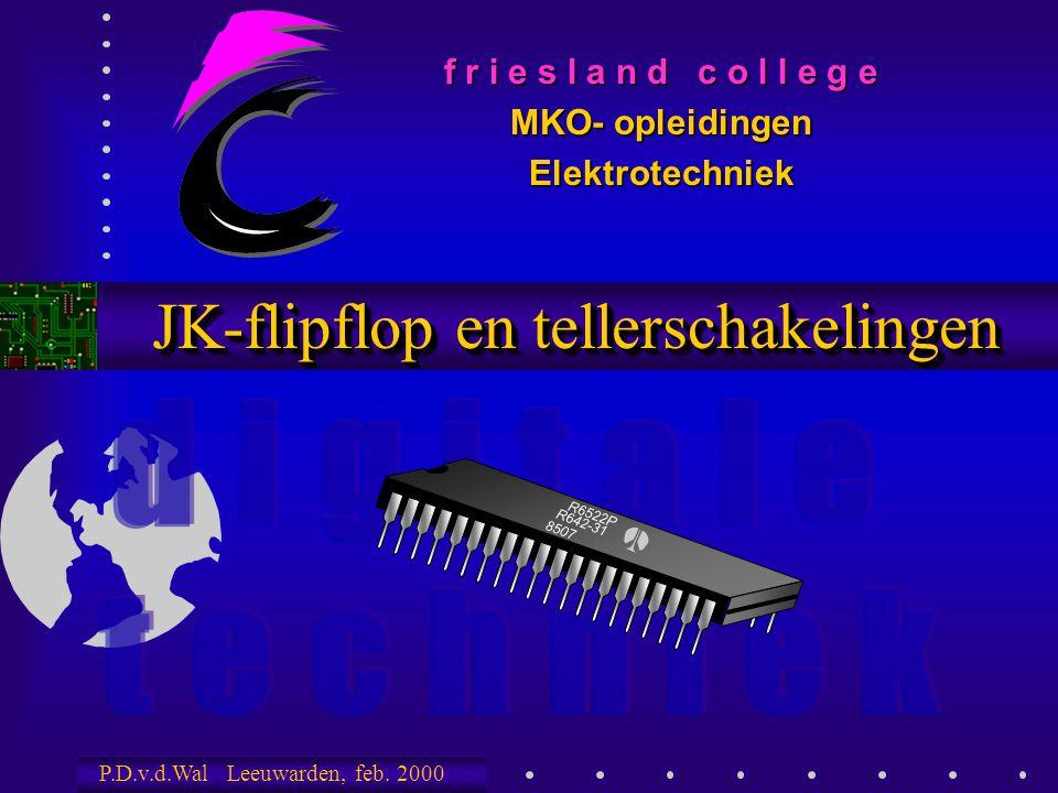 J C K Q Q S R Q 0 J C K Q Q S R Q 1 J C K Q Q S R Q 2 J C K Q Q S R Q 3 +5V We nemen nu een serie van 4 JK-flipflops 11 JK-Master-Slave-geheugens De ingangspuls(schakelaar) zetten we op de C-ingang van Q 0 Op de uitgangen zetten we weer een LED +5V De Q-uitgangen verbinden we met de C- ingangen van de volgende geheugens De Reset-ingangen verbinden we met elkaar op een Reset-drukknop Alle S-, J- en K- ingangen verbinden we met de +5V We nemen nu een serie van 4 JK-flipflops De ingangspuls(schakelaar) zetten we op de C-ingang van Q0 De Q-uitgangen verbinden we met de C- ingangen van de volgende geheugens Op de uitgangen zetten we weer een LED De Reset-ingangen verbinden we met elkaar op een Reset-drukknop Alle S-, J- en K- ingangen verbinden we met de +5V C R Sluiten we de spanning aan dan kan het volgende beeld ontstaan Sluiten we de spanning aan dan kan het volgende beeld ontstaan Drukken we nu op de Reset-knop...