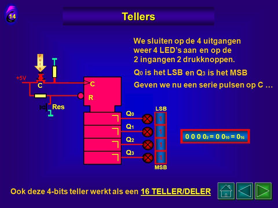 J C K Q Q S R Q 0 J C K Q Q S R Q 1 J C K Q Q S R Q 2 J C K Q Q S R Q 3 +5V Ook voor deze 4-bits of zestien- teller is er weer een symbool ontworpen.