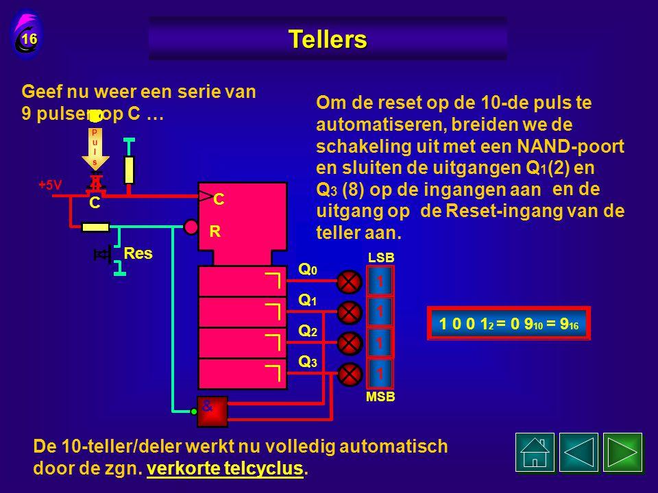 C R Q0Q0 Q1Q1 Q2Q2 Q3Q3 Res +5V C We kunnen de 16-teller ook als 10- teller gebruiken door bij de 10-de puls niet op de C-knop te drukken, maar op de