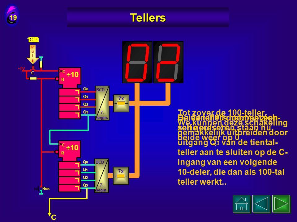 18 Tellers C R Q0Q0 Q1Q1 Q2Q2 Q3Q3 ÷10 C R Q0Q0 Q1Q1 Q2Q2 Q3Q3 Res +5V C BCD 7- segm. BCD 7- segm. PulsPuls We sluiten de voedingspanning aan... Geven