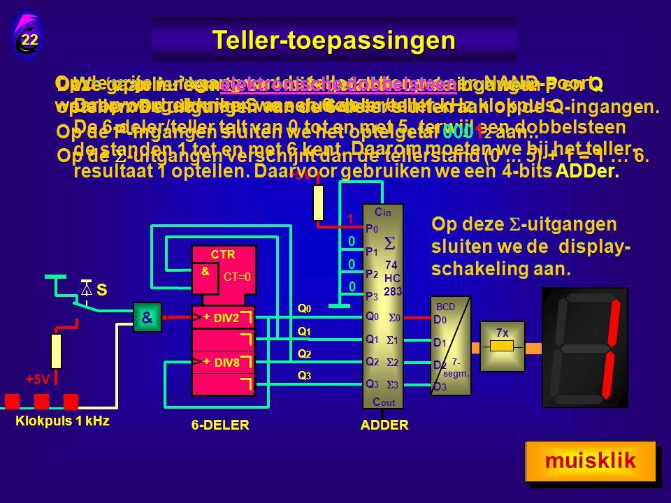 Q0Q0 Q1Q1 Q2Q2 Q3Q3 CTR & CT=0 + + DIV2 DIV8 21 Tellers Met dit IC kunnen we iedere teller/deler maken tussen 2 en 15. BCD 7- segm. 7x De teller/deler
