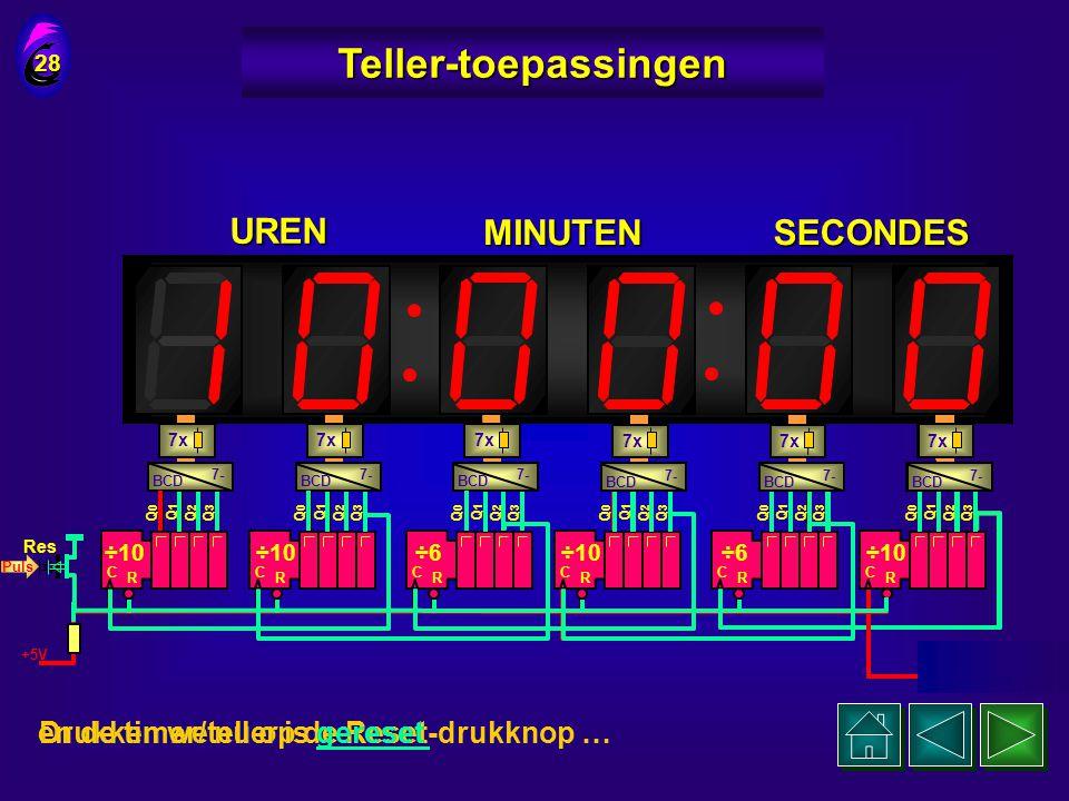 Op de volgende dia hogen we de teller op naar 09:59:40 Op de volgende dia hogen we de teller op naar 09:59:40 C R Q0Q0 Q1Q1 Q2Q2 Q3Q3 ÷10 27 Teller-to
