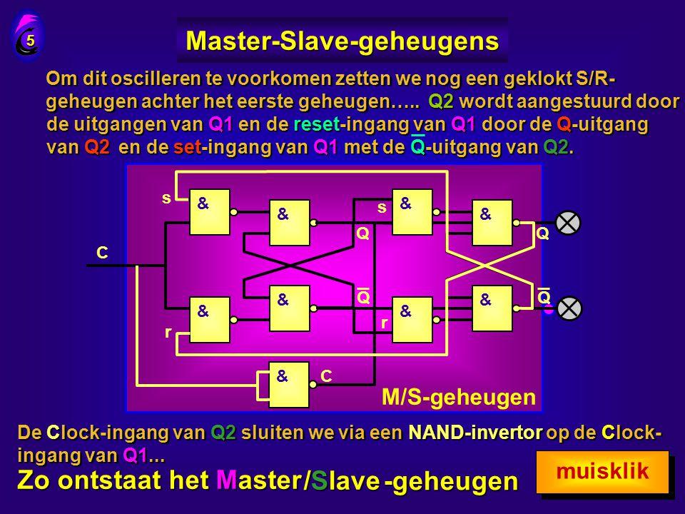 C R Q0Q0 Q1Q1 Q2Q2 Q3Q3 Res +5V C We kunnen de 16-teller ook als 10- teller gebruiken door bij de 10-de puls niet op de C-knop te drukken, maar op de Reset-knop te drukken.