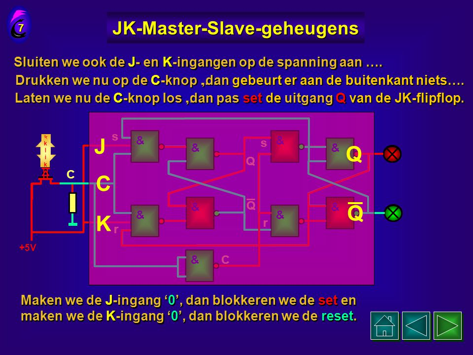 We breiden de schakeling uit met nog 2 ingangen, de J- en K- ingangen. Zo ontstaat de JK-master-slave-flipflop met een eigen symbool. Drukken we nu op