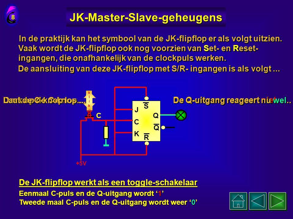 Drukken we nu op de C-knop …. Sluiten we ook de J- en K-ingangen op de spanning aan ….,dan gebeurt er aan de buitenkant niets….,dan gebeurt er aan de