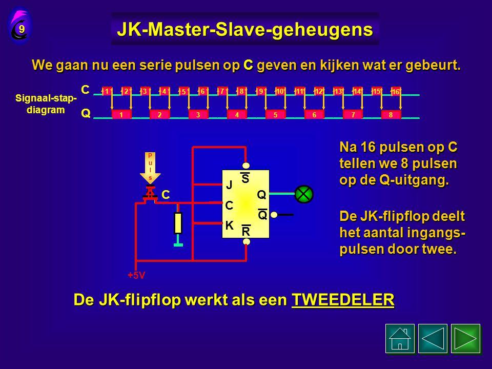 J C K Q Q S R In de praktijk kan het symbool van de JK-flipflop er als volgt uitzien. Vaak wordt de JK-flipflop ook nog voorzien van Set- en Reset- in