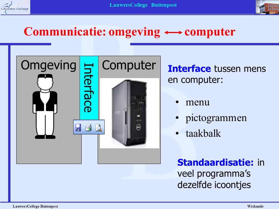 LauwersCollege Buitenpost LauwersCollege Buitenpost Wiskunde Computer Omgeving Communicatie: omgeving computer Interface Interface tussen mens en comp