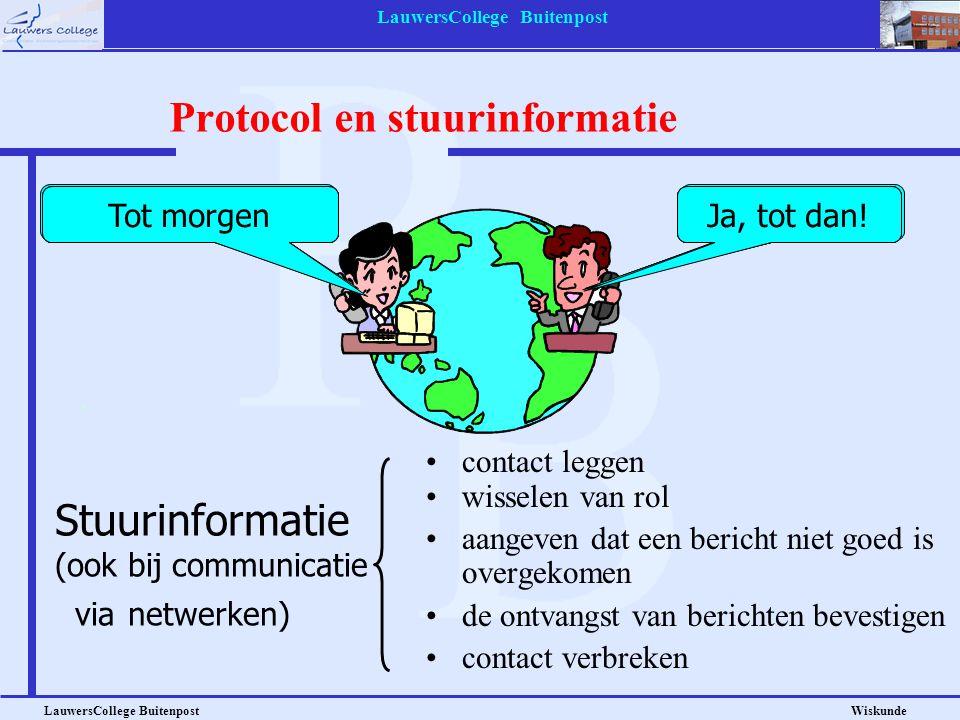 LauwersCollege Buitenpost LauwersCollege Buitenpost Wiskunde Protocol en stuurinformatie Ja, met PietHallo, met Annie Met wie zei je?Met PietKom je mo