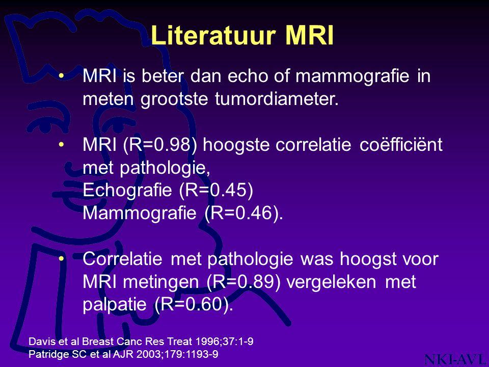 MRI is beter dan echo of mammografie in meten grootste tumordiameter. MRI (R=0.98) hoogste correlatie coëfficiënt met pathologie, Echografie (R=0.45)