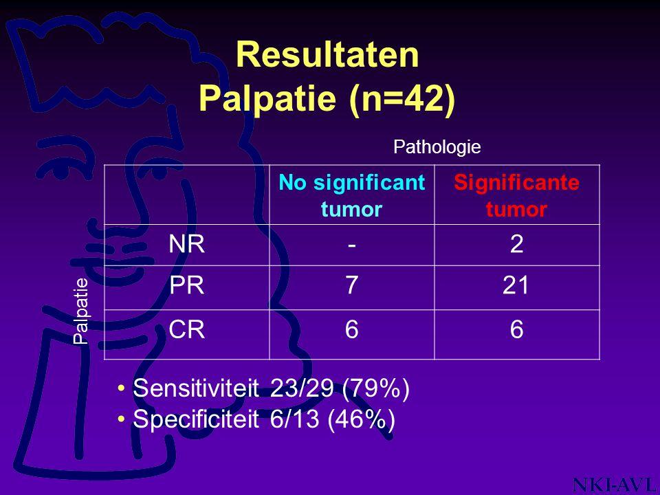 Resultaten Palpatie (n=42) Pathologie No significant tumor Significante tumor NR-2 PR721 CR66 Palpatie Sensitiviteit 23/29 (79%) Specificiteit 6/13 (4