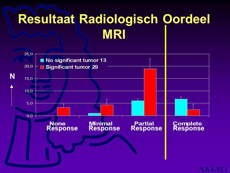 Response N Resultaat Radiologisch Oordeel MRI