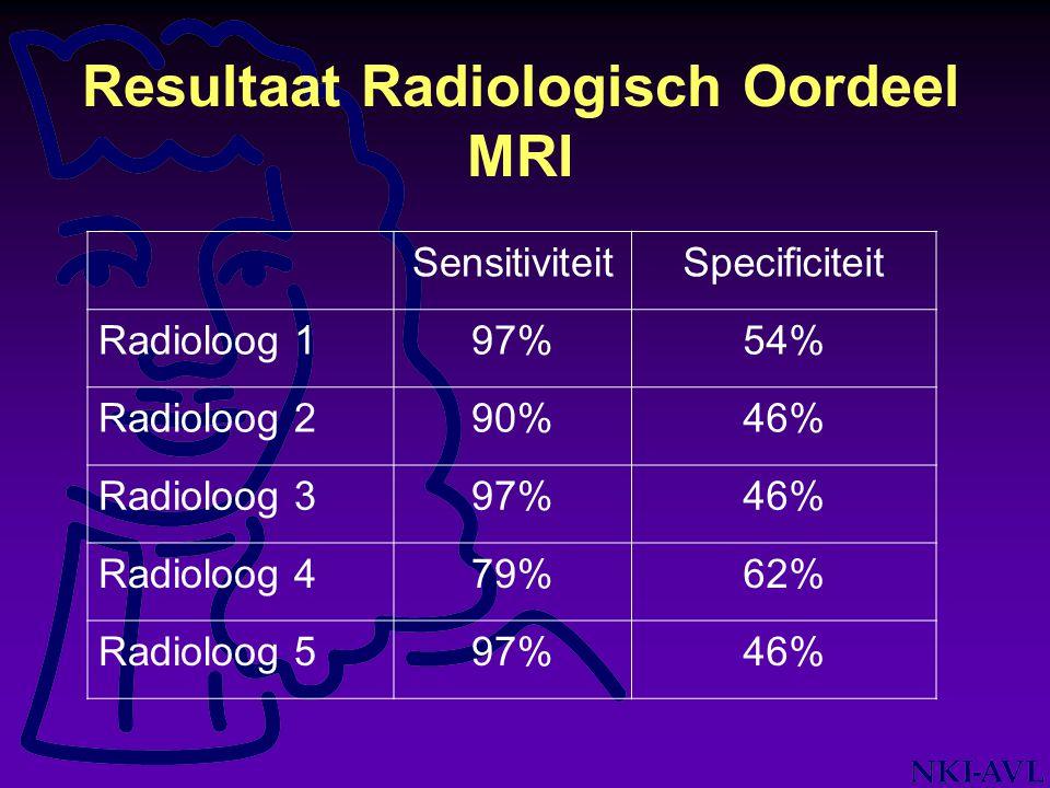 SensitiviteitSpecificiteit Radioloog 197%54% Radioloog 290%46% Radioloog 397%46% Radioloog 479%62% Radioloog 597%46% Resultaat Radiologisch Oordeel MR