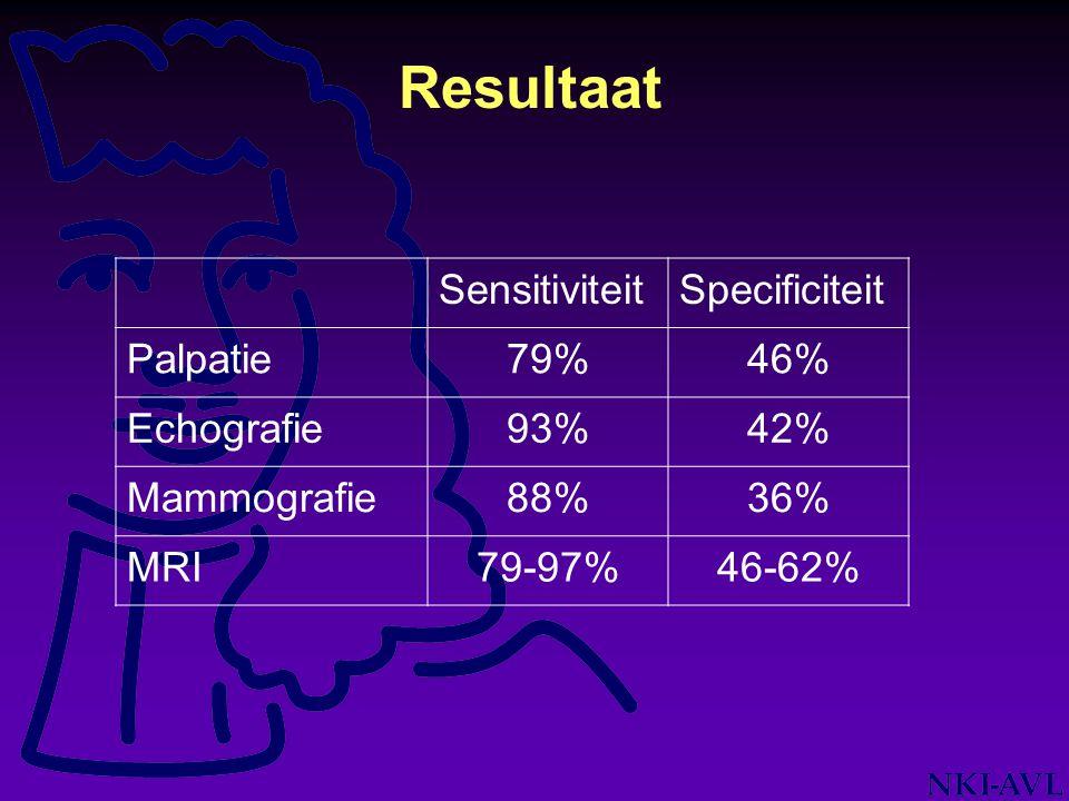 Resultaat SensitiviteitSpecificiteit Palpatie79%46% Echografie93%42% Mammografie88%36% MRI79-97%46-62%