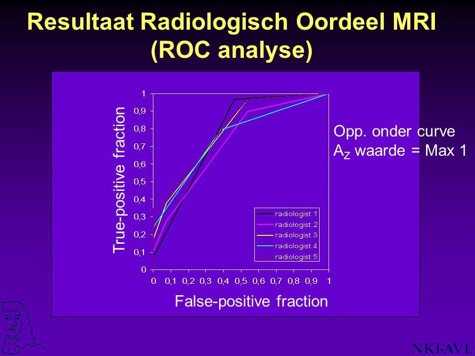 Resultaat Radiologisch Oordeel MRI (ROC analyse) False-positive fraction True-positive fraction Opp. onder curve A Z waarde = Max 1