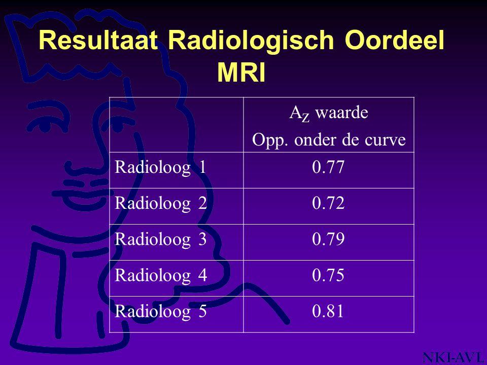 Resultaat Radiologisch Oordeel MRI A Z waarde Opp. onder de curve Radioloog 10.77 Radioloog 20.72 Radioloog 30.79 Radioloog 40.75 Radioloog 50.81