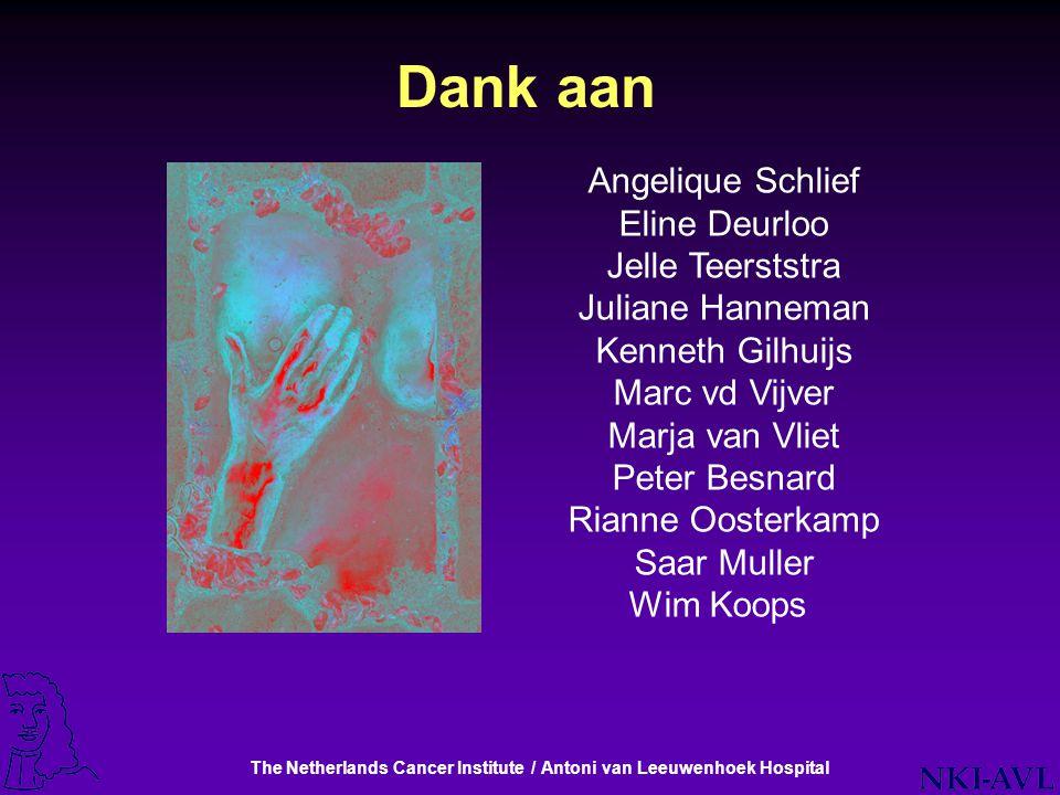 The Netherlands Cancer Institute / Antoni van Leeuwenhoek Hospital Dank aan Angelique Schlief Eline Deurloo Jelle Teerststra Juliane Hanneman Kenneth