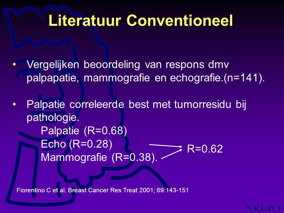Vergelijken beoordeling van respons dmv palpapatie, mammografie en echografie.(n=141). Palpatie correleerde best met tumorresidu bij pathologie. Palpa