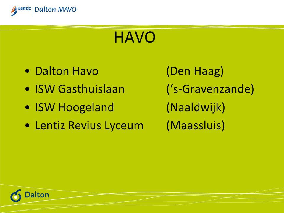 Dalton Havo (Den Haag) ISW Gasthuislaan ('s-Gravenzande) ISW Hoogeland(Naaldwijk) Lentiz Revius Lyceum (Maassluis)