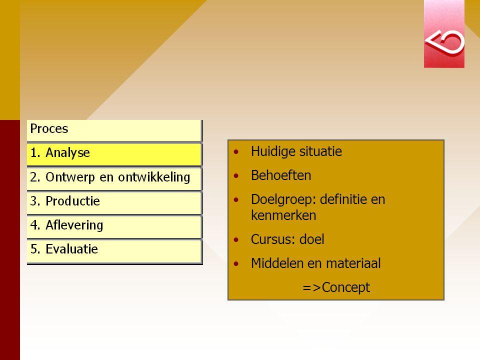 Huidige situatie Behoeften Doelgroep: definitie en kenmerken Cursus: doel Middelen en materiaal =>Concept