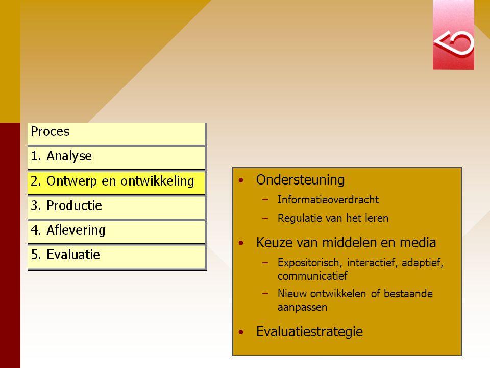 Ondersteuning –Informatieoverdracht –Regulatie van het leren Keuze van middelen en media –Expositorisch, interactief, adaptief, communicatief –Nieuw ontwikkelen of bestaande aanpassen Evaluatiestrategie