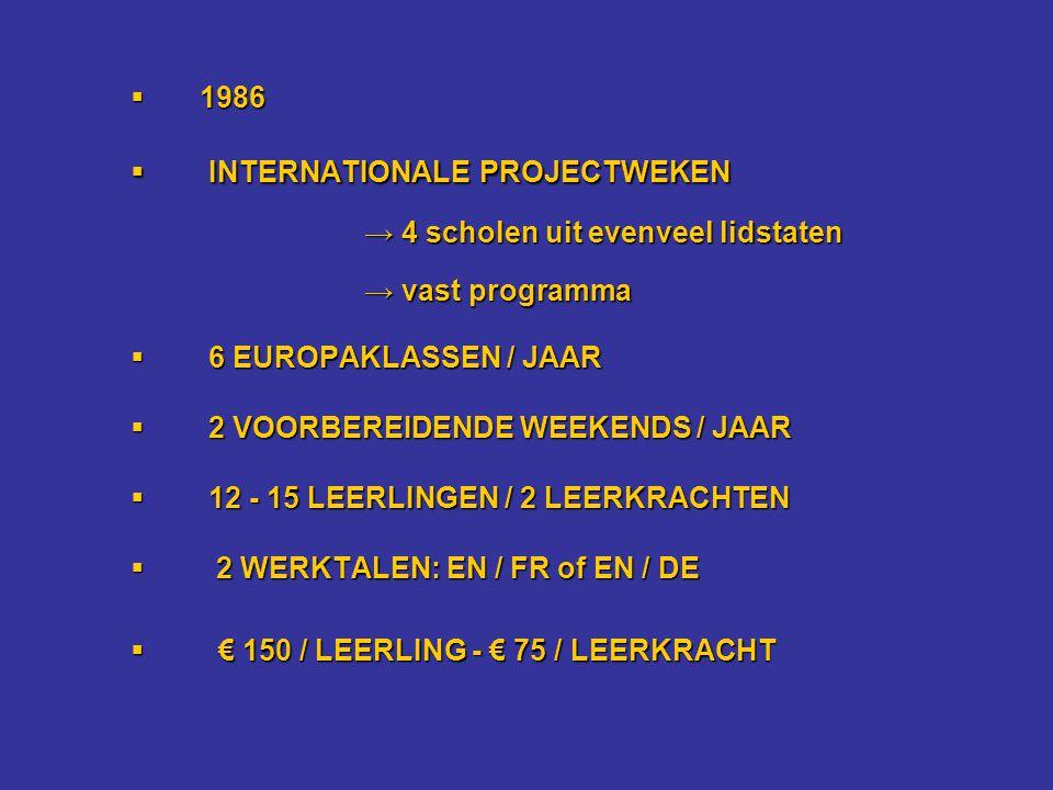  1986  INTERNATIONALE PROJECTWEKEN → 4 scholen uit evenveel lidstaten → 4 scholen uit evenveel lidstaten → vast programma → vast programma  6 EUROP